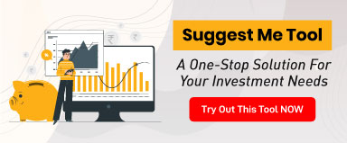TELL US YOUR INVESTMENT OBJECTIVES