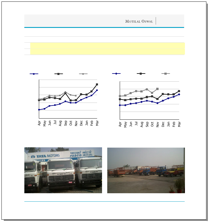 We visited the managements of four auto oems detailed report for Eicher motors share price forecast
