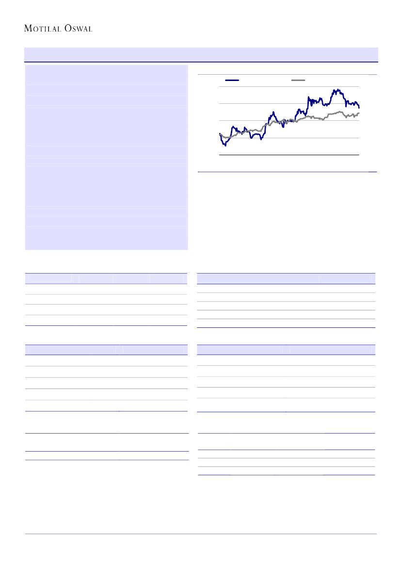 Info Edge (India): Revenue below estimate