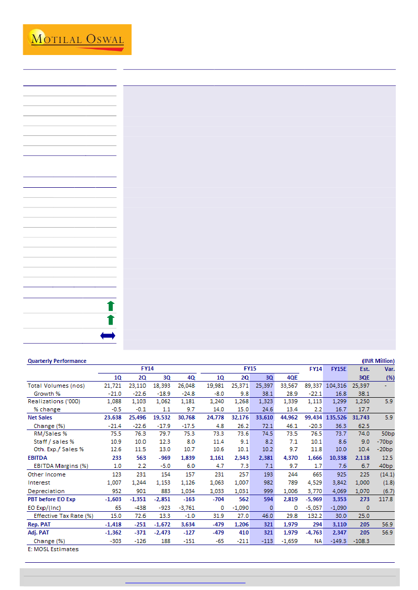Ashok leyland significant beat balance sheet continues to improve upgrade eps tp detailed report