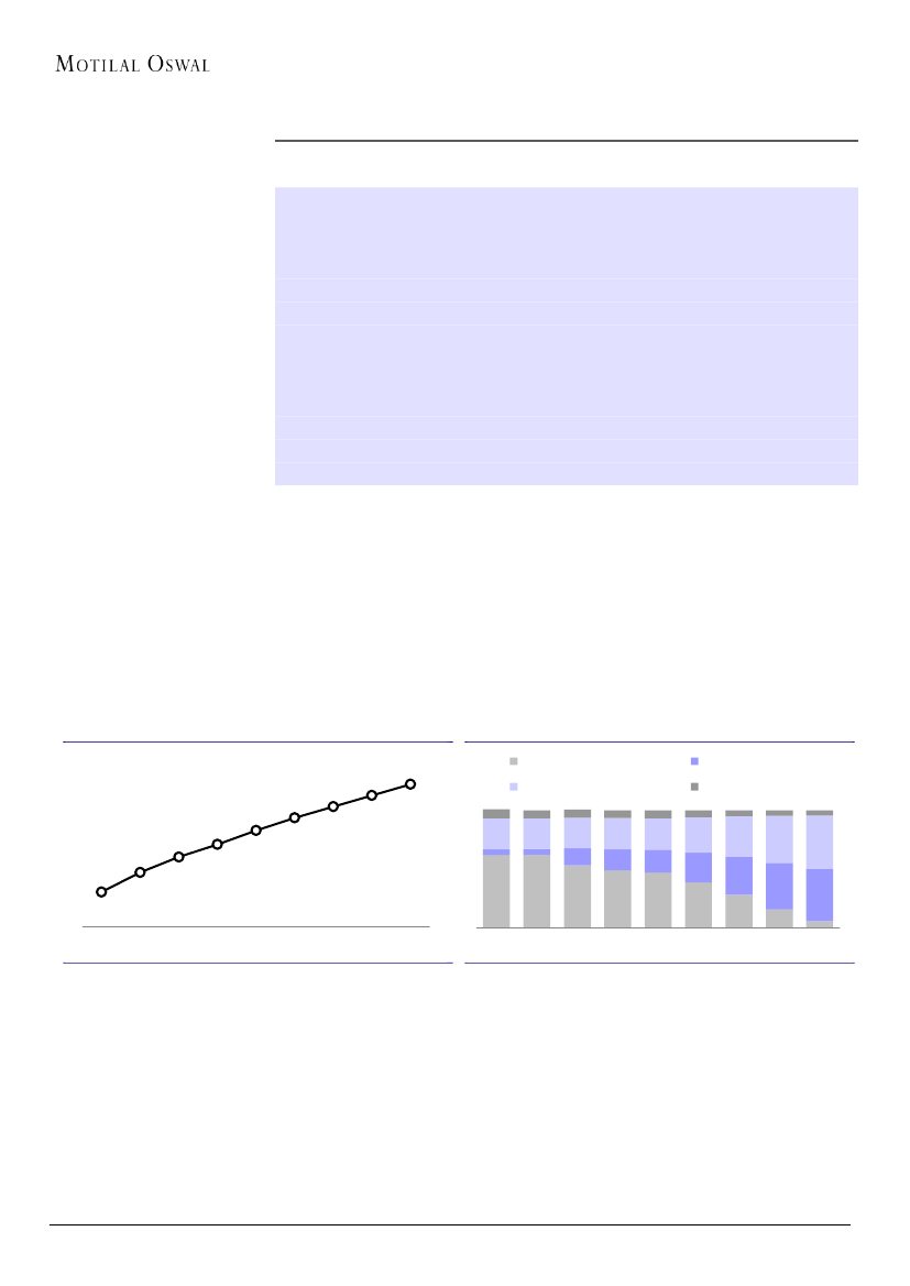 Dishtv Wiring Diagram
